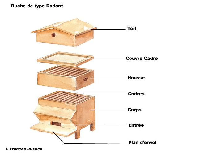 abeilles et m t o. Black Bedroom Furniture Sets. Home Design Ideas